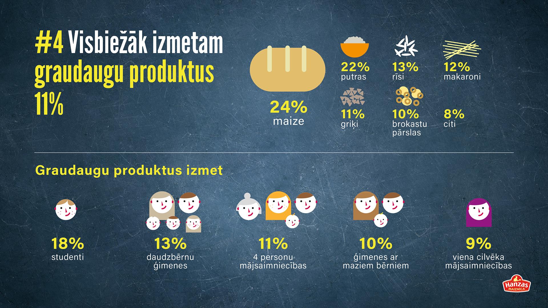 HM_Infografiks_01-05